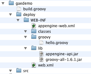 Google App Engine Groovy project structure