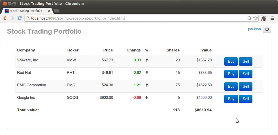 Snapshot of Stock Portfolio Application
